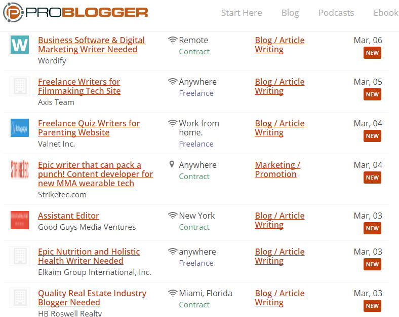 problogger review for freelance writing jobs